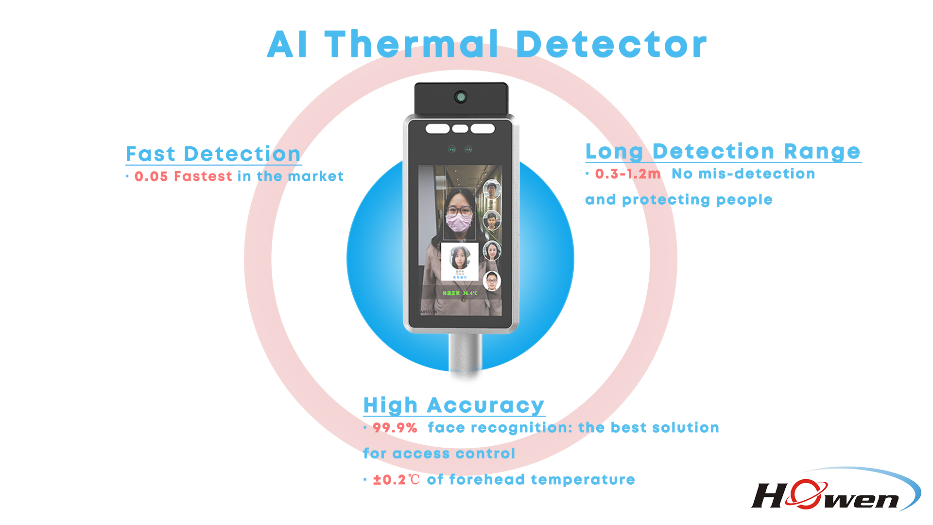 Key features of Howen AI thermal detector